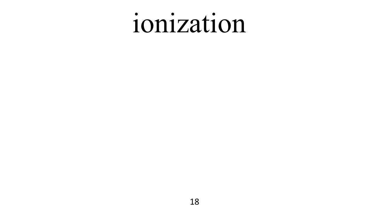 ionization 18