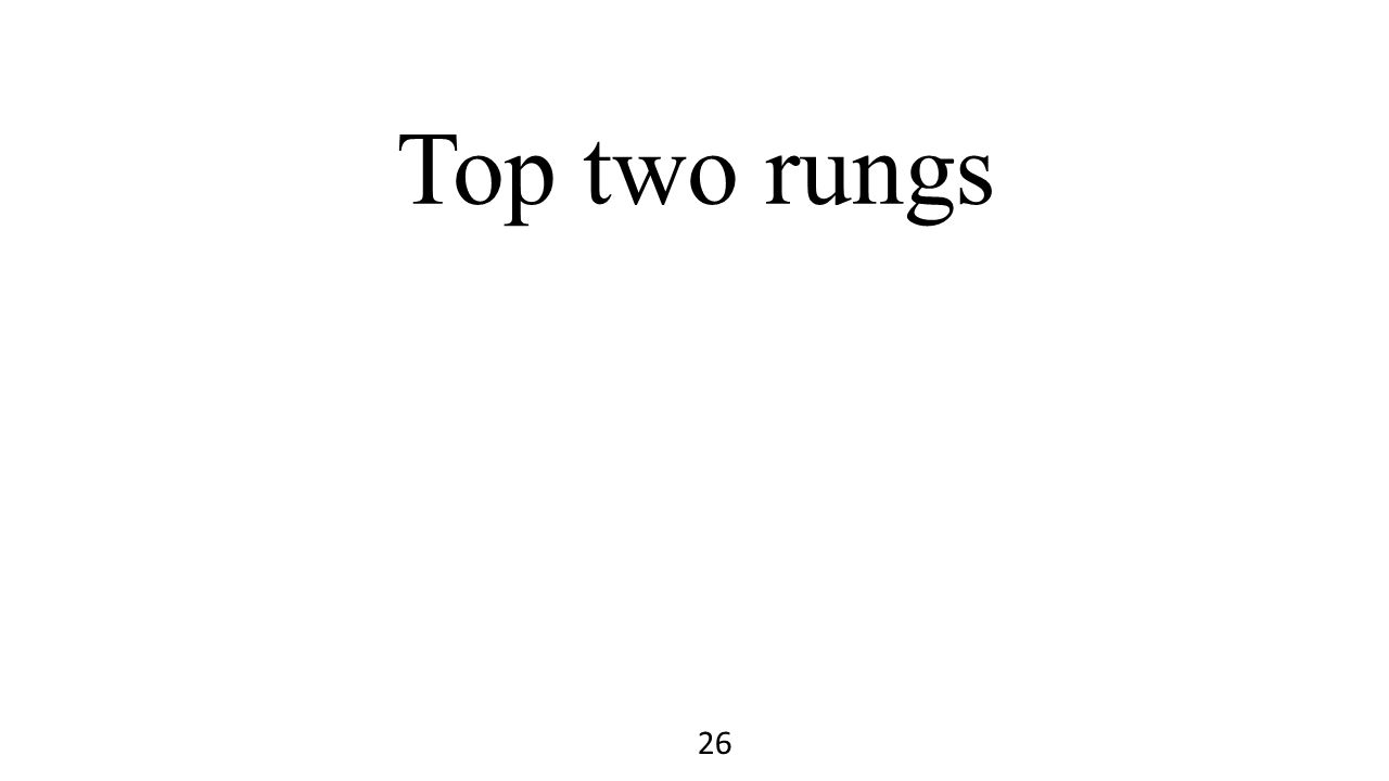 Top two rungs 26