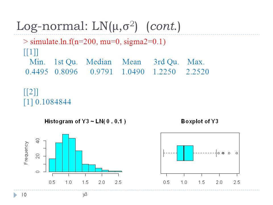 Log-normal: LN( μ, σ 2 ) ( cont.) > simulate.ln.f(n=200, mu=0, sigma2=0.1) [[1]] Min.