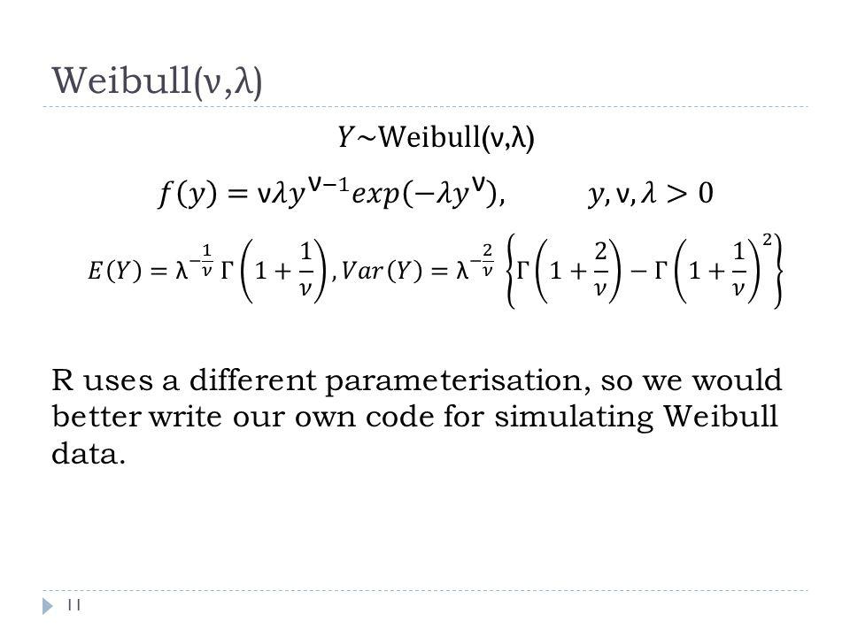 Weibull( ν, λ ) 11