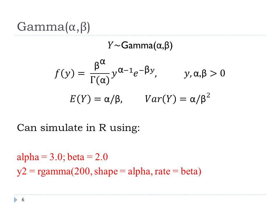 Gamma( α, β ) 6