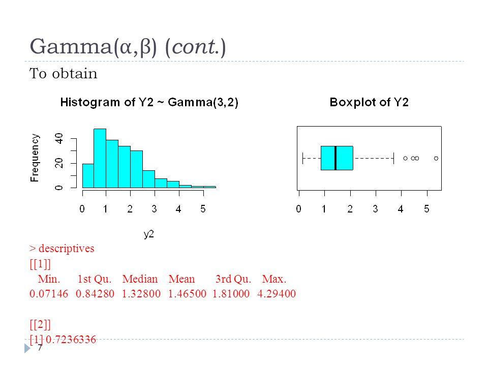 Gamma( α, β ) ( cont.) To obtain > descriptives [[1]] Min.