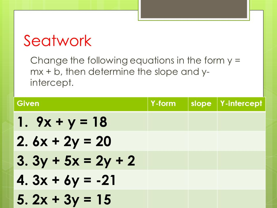 Seatwork Change the following equations in the form y = mx + b, then determine the slope and y- intercept.
