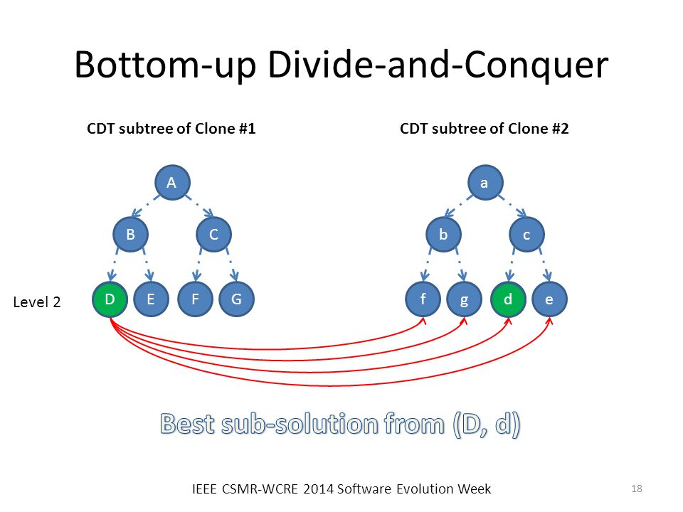 Bottom-up Divide-and-Conquer IEEE CSMR-WCRE 2014 Software Evolution Week C A B EDGF c a b gfed Level 2 CDT subtree of Clone #1CDT subtree of Clone #2 Dd 18