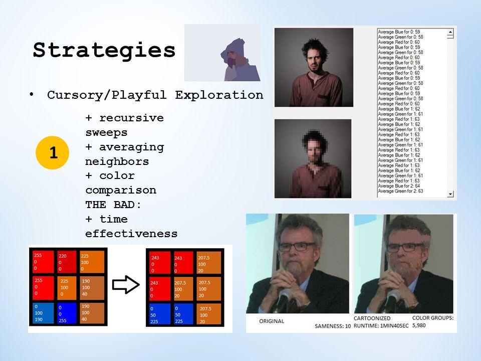 Strategies Cursory/Playful Exploration 1 + recursive sweeps + averaging neighbors + color comparison THE BAD: + time effectiveness