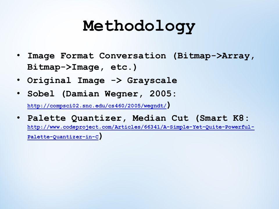 Methodology Image Format Conversation (Bitmap->Array, Bitmap->Image, etc.) Original Image -> Grayscale Sobel (Damian Wegner, 2005: http://compsci02.snc.edu/cs460/2005/wegndt/ ) http://compsci02.snc.edu/cs460/2005/wegndt/ Palette Quantizer, Median Cut (Smart K8: http://www.codeproject.com/Articles/66341/A-Simple-Yet-Quite-Powerful- Palette-Quantizer-in-C ) http://www.codeproject.com/Articles/66341/A-Simple-Yet-Quite-Powerful- Palette-Quantizer-in-C