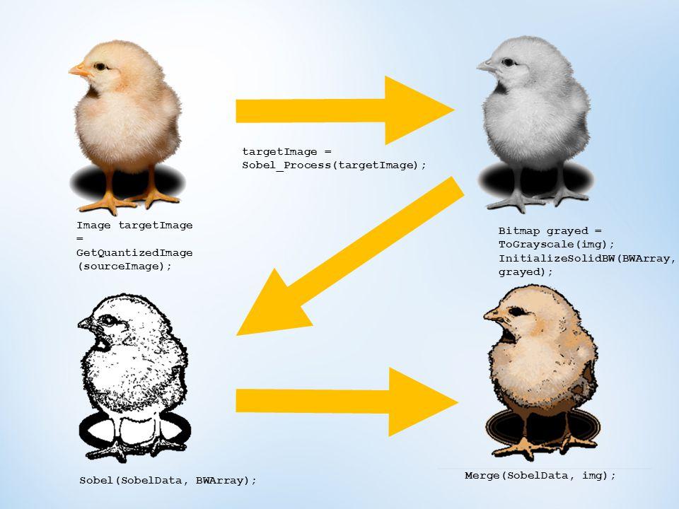 Image targetImage = GetQuantizedImage (sourceImage); Bitmap grayed = ToGrayscale(img); InitializeSolidBW(BWArray, grayed); targetImage = Sobel_Process(targetImage); Merge(SobelData, img); Sobel(SobelData, BWArray);