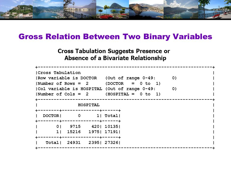 Gross Relation Between Two Binary Variables Cross Tabulation Suggests Presence or Absence of a Bivariate Relationship +-----------------------------------------------------------------+ |Cross Tabulation | |Row variable is DOCTOR (Out of range 0-49: 0) | |Number of Rows = 2 (DOCTOR = 0 to 1) | |Col variable is HOSPITAL (Out of range 0-49: 0) | |Number of Cols = 2 (HOSPITAL = 0 to 1) | +-----------------------------------------------------------------+ | HOSPITAL | +--------+--------------+------+ | | DOCTOR| 0 1| Total| | +--------+--------------+------+ | | 0| 9715 420| 10135| | | 1| 15216 1975| 17191| | +--------+--------------+------+ | | Total| 24931 2395| 27326| | +-----------------------------------------------------------------+