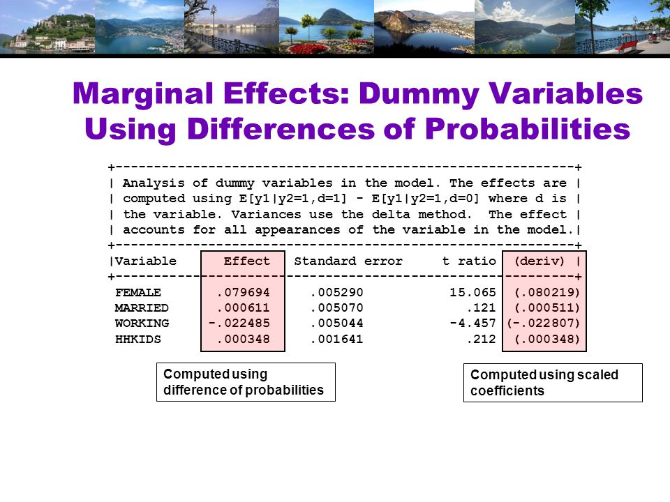 Marginal Effects: Dummy Variables Using Differences of Probabilities +-----------------------------------------------------------+ | Analysis of dummy variables in the model.