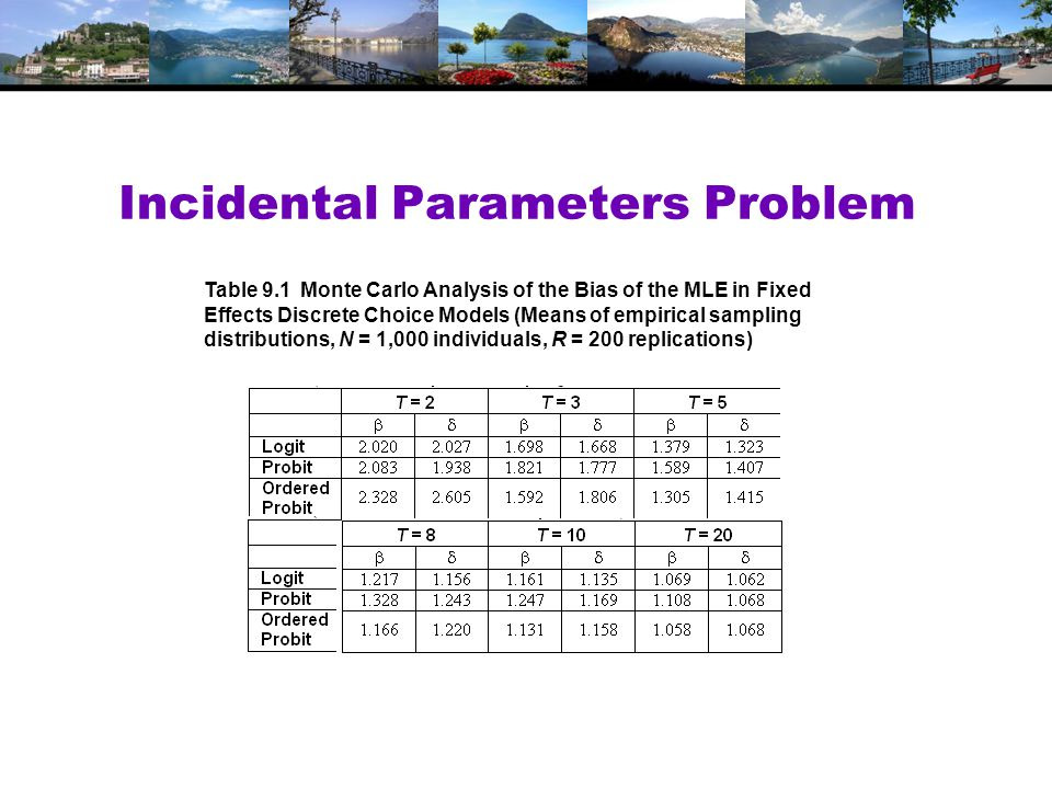 Incidental Parameters Problem Table 9.1 Monte Carlo Analysis of the Bias of the MLE in Fixed Effects Discrete Choice Models (Means of empirical sampling distributions, N = 1,000 individuals, R = 200 replications)
