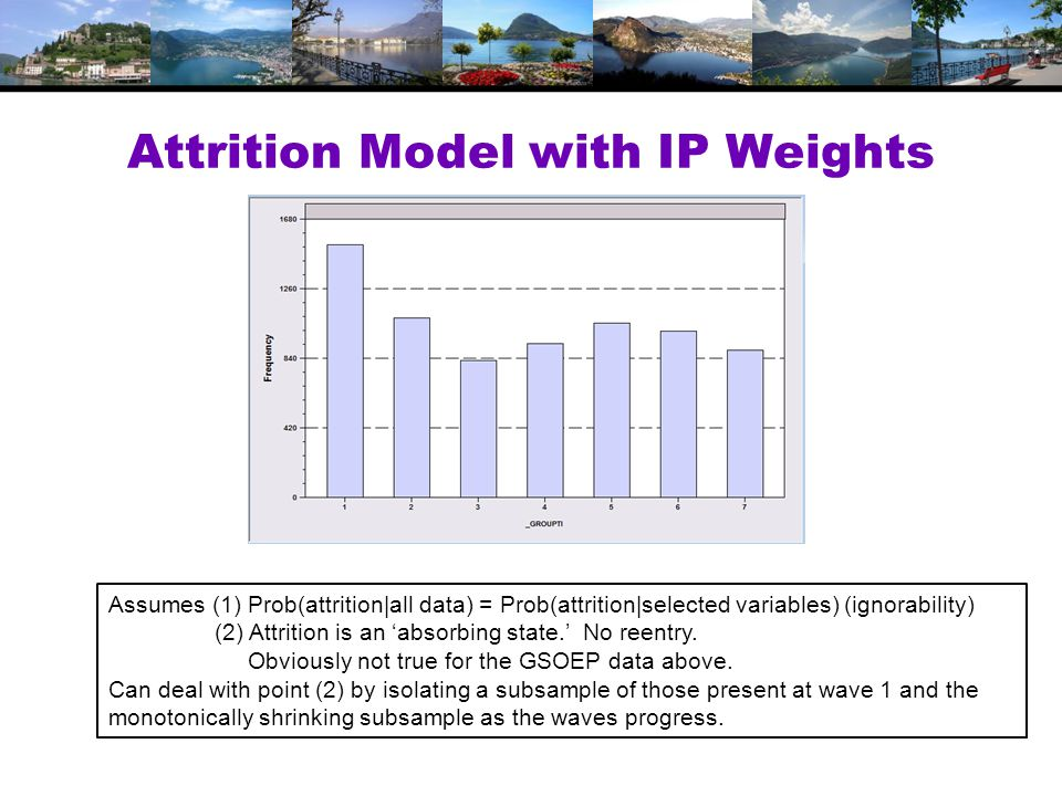 Attrition Model with IP Weights Assumes (1) Prob(attrition|all data) = Prob(attrition|selected variables) (ignorability) (2) Attrition is an 'absorbing state.' No reentry.