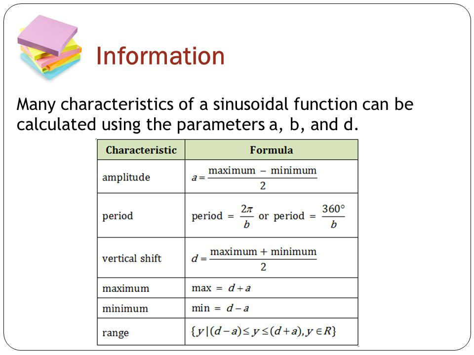 Example 1 Consider the function for.