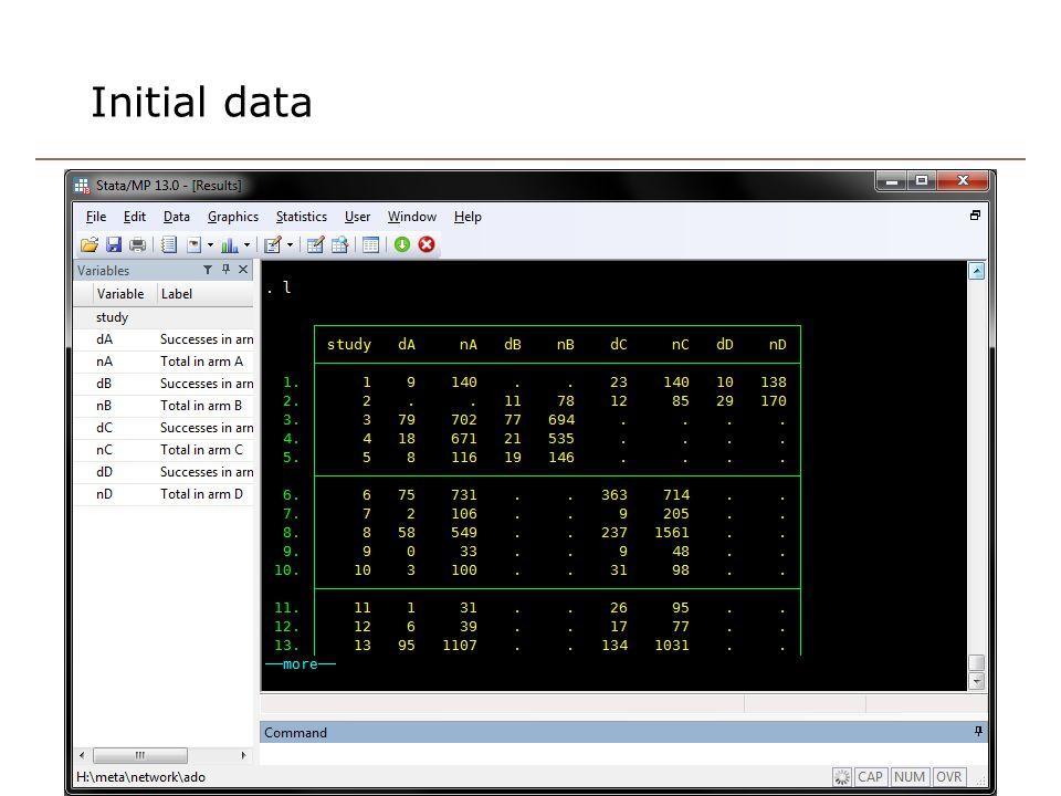 Initial data 15