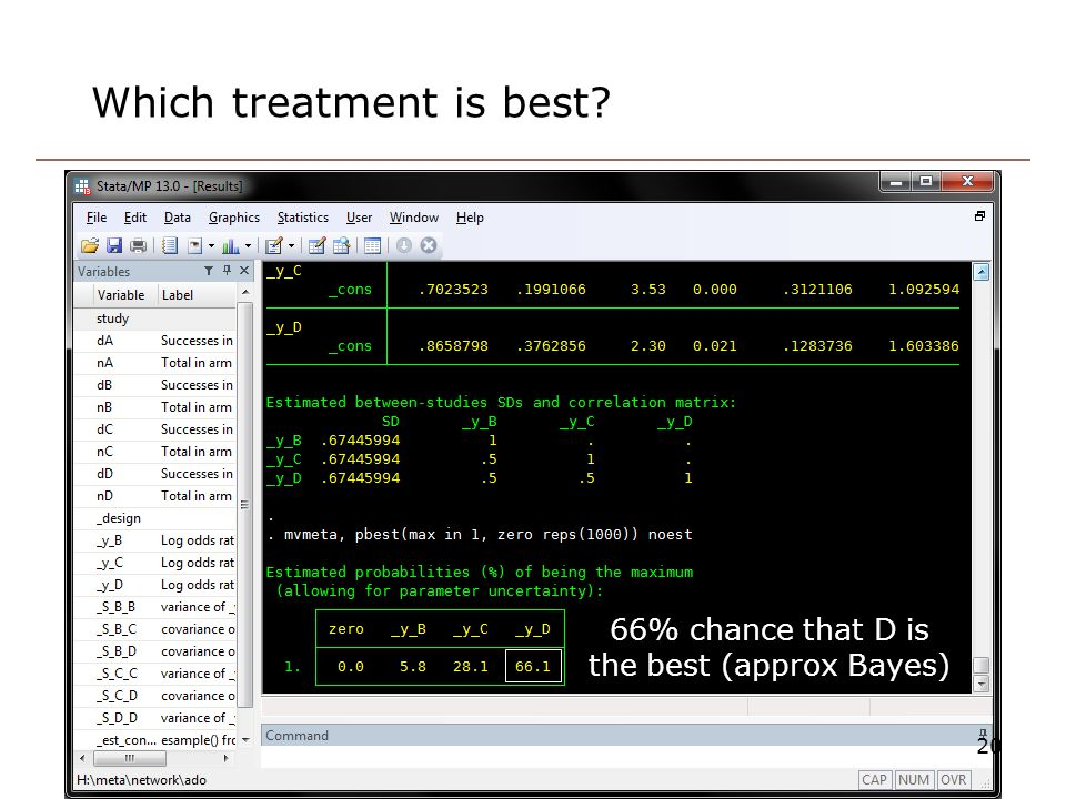 Which treatment is best? 20 66% chance that D is the best (approx Bayes)