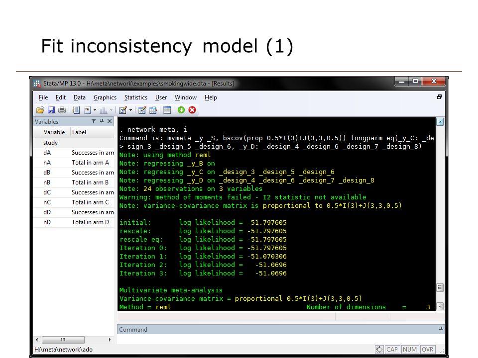 Fit inconsistency model (1) 21
