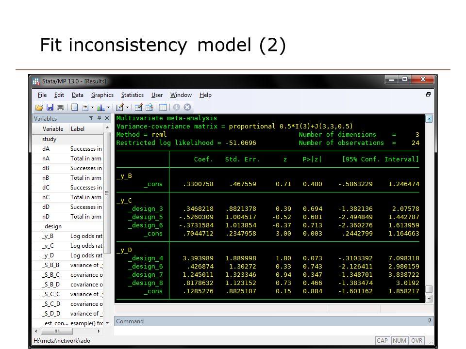 Fit inconsistency model (2) 22
