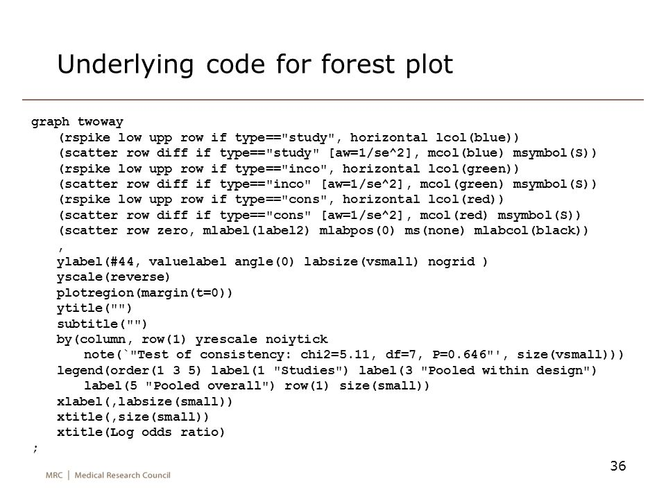 Underlying code for forest plot graph twoway (rspike low upp row if type==