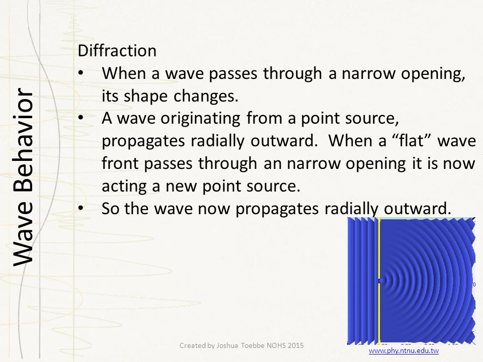 Wave Behavior Diffraction When a wave passes through a narrow opening, its shape changes.