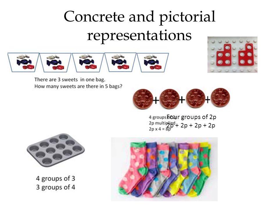 Concrete and pictorial representations Four groups of 2p 2p + 2p + 2p + 2p