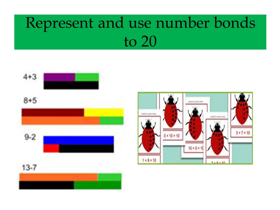 Represent and use number bonds to 20