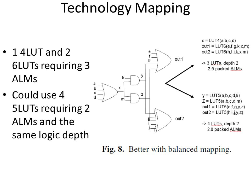 Technology Mapping 1 4LUT and 2 6LUTs requiring 3 ALMs Could use 4 5LUTs requiring 2 ALMs and the same logic depth