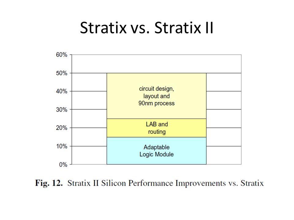 Stratix vs. Stratix II