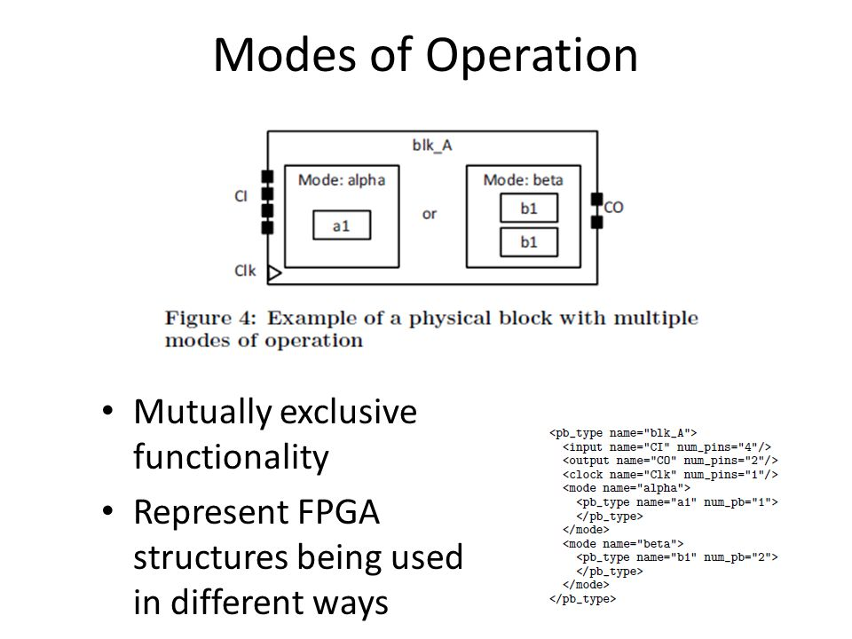 Modes of Operation Mutually exclusive functionality Represent FPGA structures being used in different ways