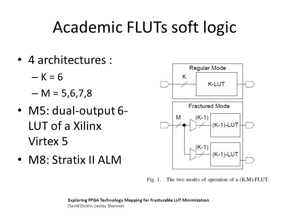 Academic FLUTs soft logic 4 architectures : – K = 6 – M = 5,6,7,8 M5: dual-output 6- LUT of a Xilinx Virtex 5 M8: Stratix II ALM Exploring FPGA Techno