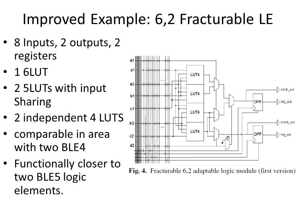 Example: Virtex-6 Logic Block Tools don't support Stratix IV or Virtex 6 Virtex 6: – complex soft logic blocks – hard memories – multipliers