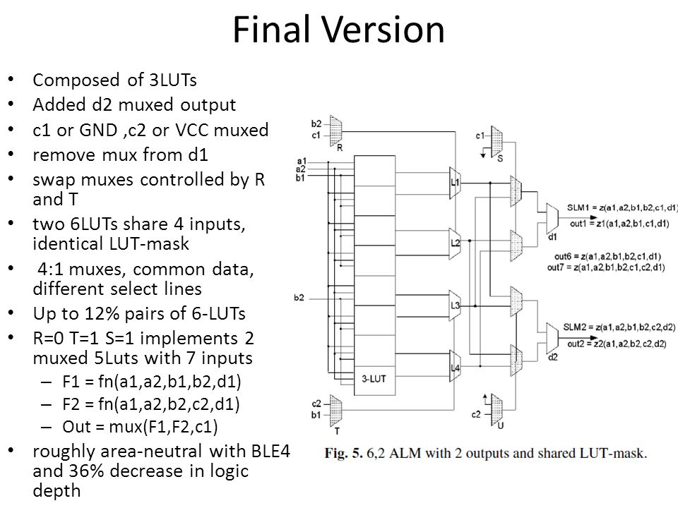 Balancing Technology Mapping Must maintain optimal critical path depth, more packable LUT distribution avoid 6-LUTs when not helping delay 8:1 muxes identified separately and mapped to 7 input functions 7% of ALMs are 7-input functions
