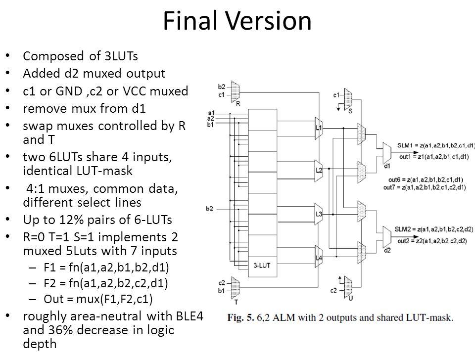 How do we set RSTU for a 6LUT?