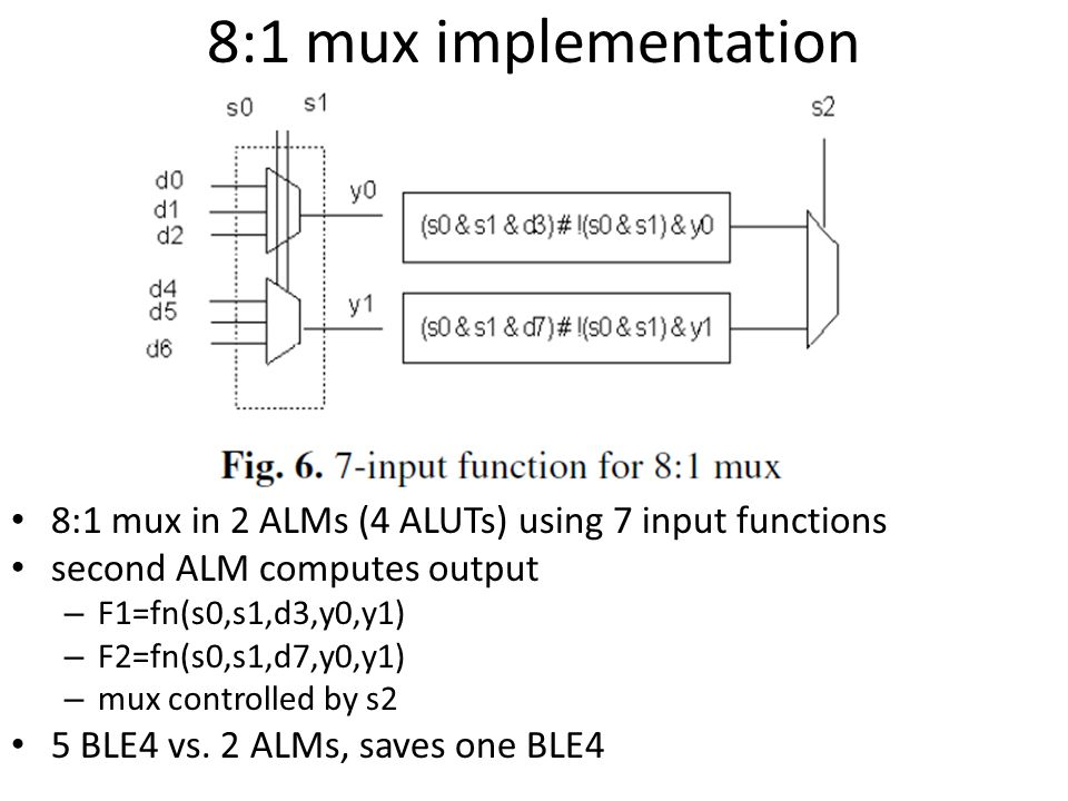 Academic FLUTs soft logic 4 architectures : – K = 6 – M = 5,6,7,8 M5: dual-output 6- LUT of a Xilinx Virtex 5 M8: Stratix II ALM Exploring FPGA Technology Mapping for Fracturable LUT Minimization David Dickin, Lesley Shannon