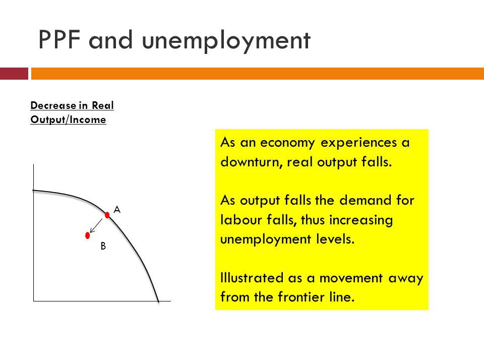 PPF and unemployment Decrease in Real Output/Income A B As an economy experiences a downturn, real output falls. As output falls the demand for labour