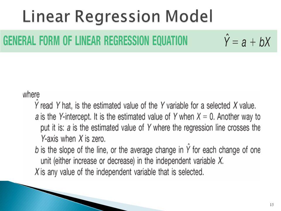 15 Linear Regression Model