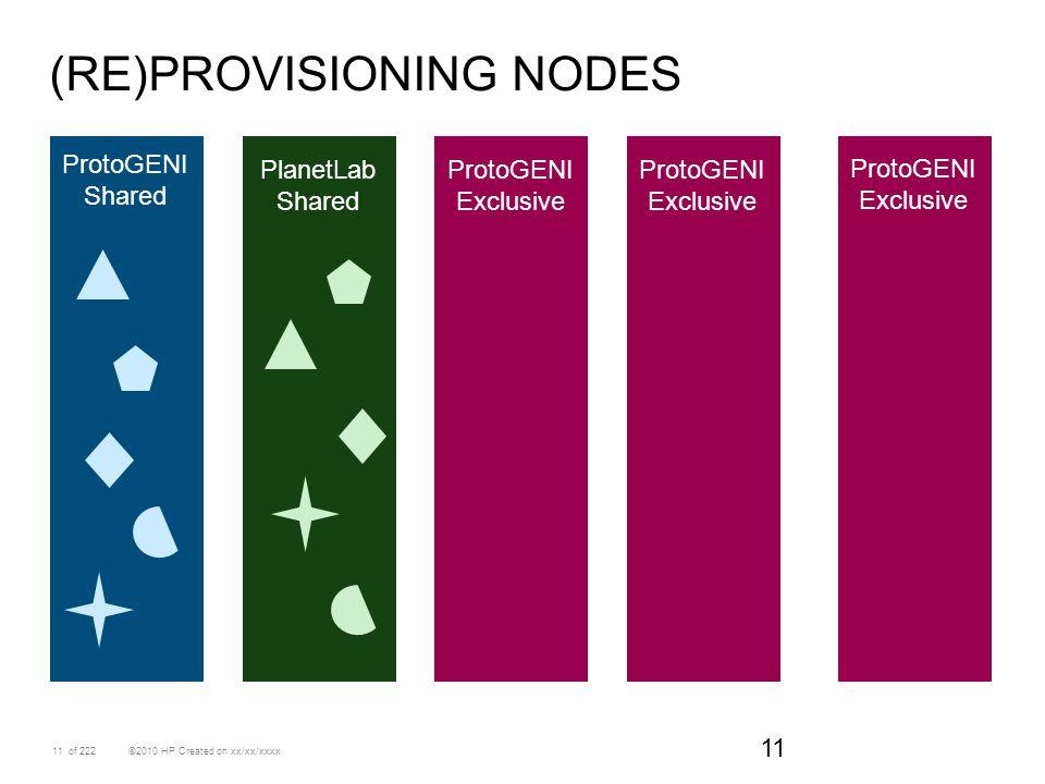11 ©2010 HP Created on xx/xx/xxxxof 222 (RE)PROVISIONING NODES 11 ProtoGENI Shared ProtoGENI Exclusive ProtoGENI Exclusive ProtoGENI Exclusive PlanetL