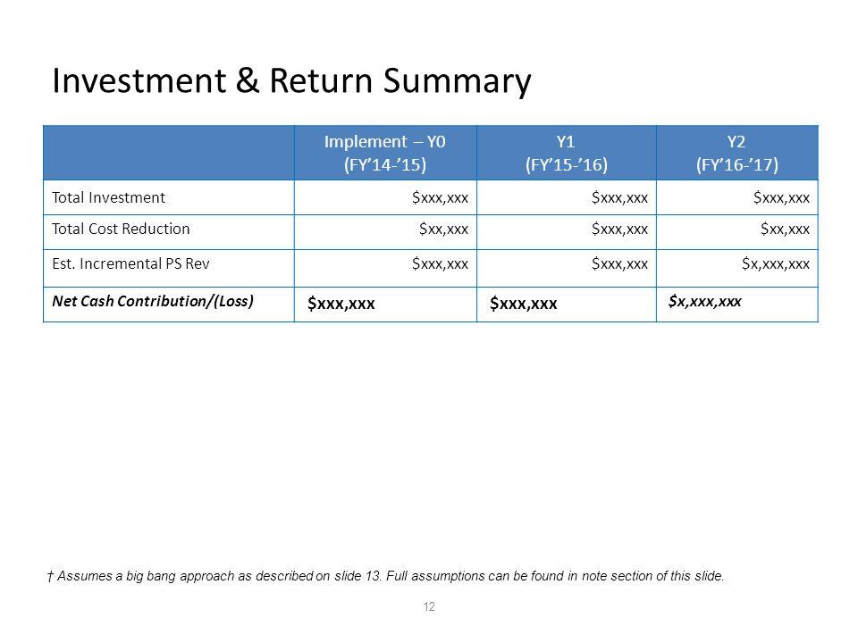 12 Investment & Return Summary Implement – Y0 (FY'14-'15) Y1 (FY'15-'16) Y2 (FY'16-'17) Total Investment $xxx,xxx Total Cost Reduction $xx,xxx $xxx,xxx$xx,xxx Est.
