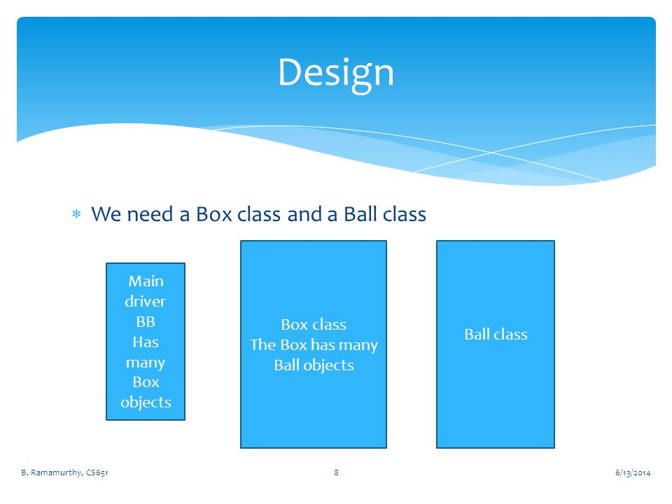  We need a Box class and a Ball class 6/13/2014B. Ramamurthy, CS6518 Design Main driver BB Has many Box objects Box class The Box has many Ball objec