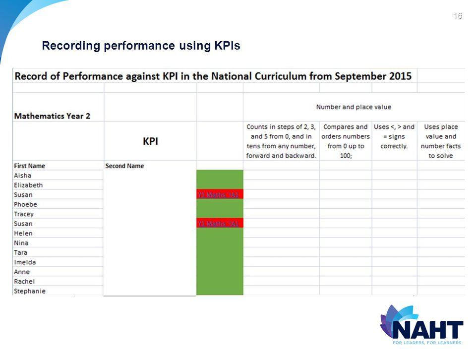 16 Recording performance using KPIs