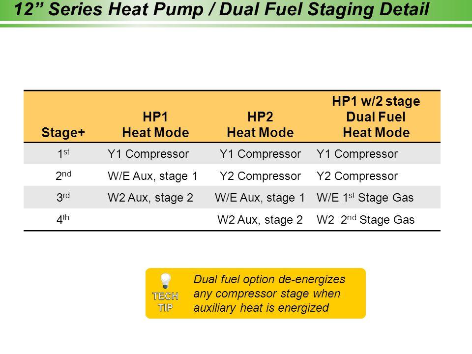 "12"" Series Heat Pump / Dual Fuel Staging Detail Stage+ HP1 Heat Mode HP2 Heat Mode HP1 w/2 stage Dual Fuel Heat Mode 1 st Y1 Compressor 2 nd W/E Aux,"