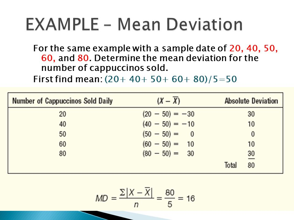 For the same example with a sample date of 20, 40, 50, 60, and 80. Determine the mean deviation for the number of cappuccinos sold. First find mean: (