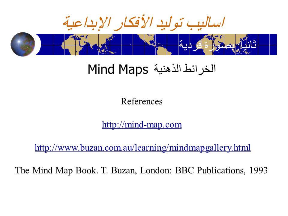 اساليب توليد الأفكار الإبداعية ثانيا : بصورة فردية الخرائط الذهنية Mind Maps References http://mind-map.com http://www.buzan.com.au/learning/mindmapga