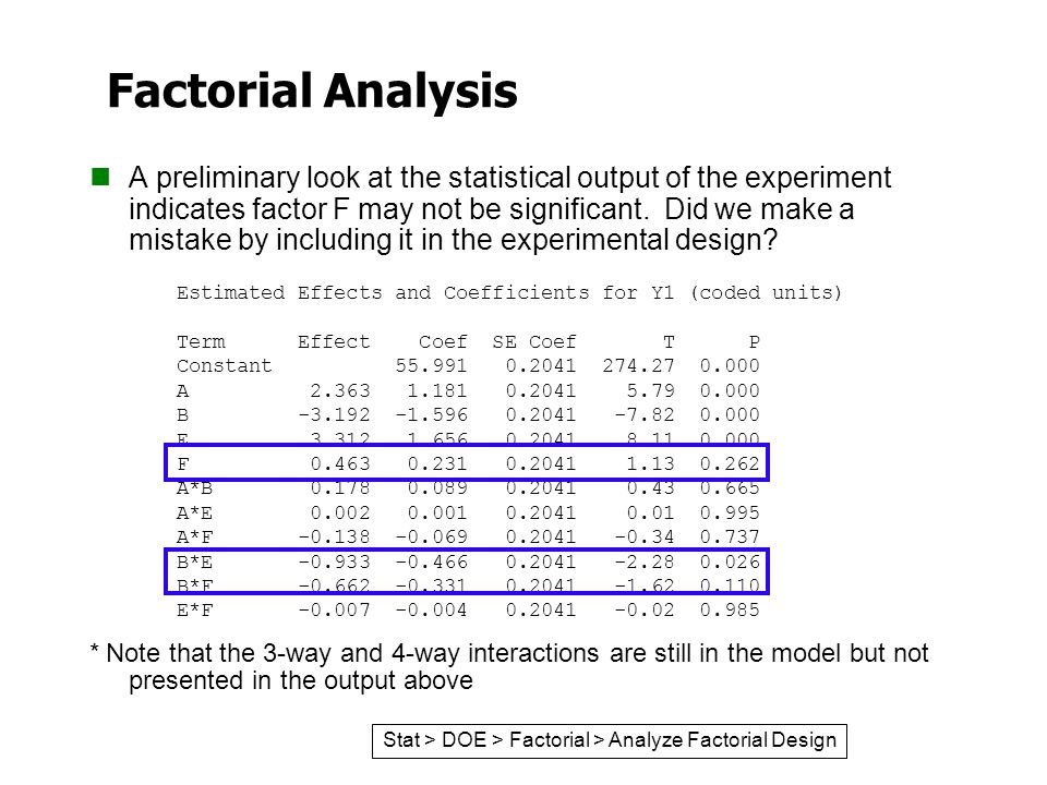 Factorial Analysis A preliminary look at the statistical output of the experiment indicates factor F may not be significant. Did we make a mistake by