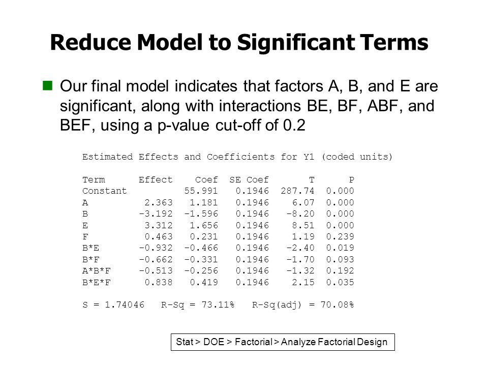 Reduce Model to Significant Terms Our final model indicates that factors A, B, and E are significant, along with interactions BE, BF, ABF, and BEF, us
