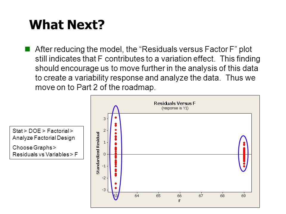 "What Next? After reducing the model, the ""Residuals versus Factor F"" plot still indicates that F contributes to a variation effect. This finding shoul"