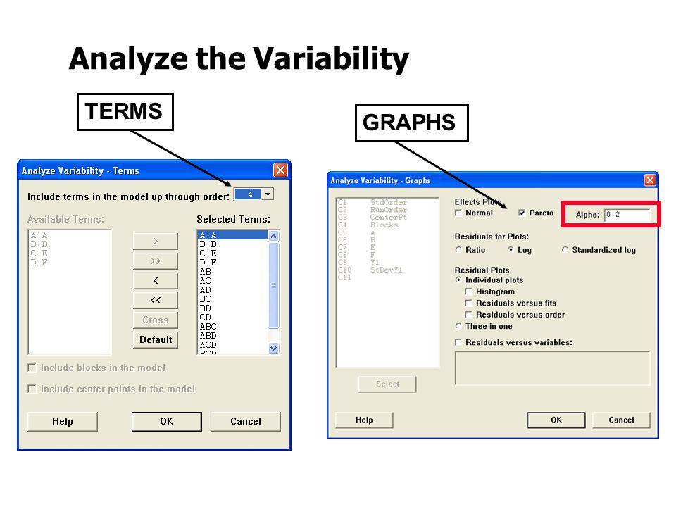 Analyze the Variability TERMSGRAPHS