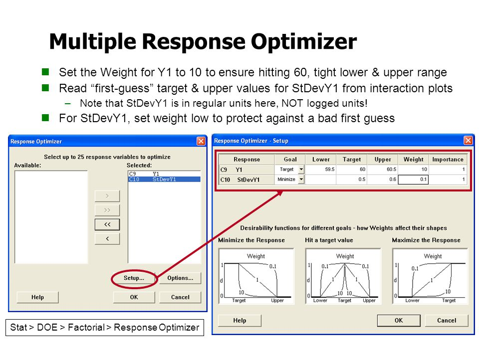 Multiple Response Optimizer Stat > DOE > Factorial > Response Optimizer Set the Weight for Y1 to 10 to ensure hitting 60, tight lower & upper range Read first-guess target & upper values for StDevY1 from interaction plots –Note that StDevY1 is in regular units here, NOT logged units.