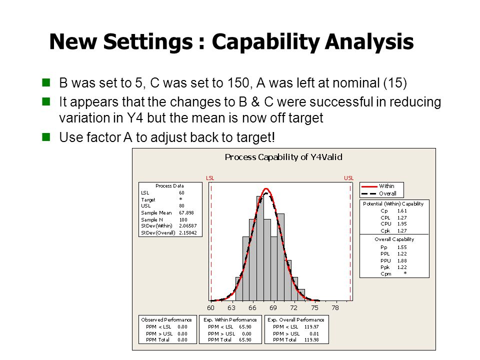 New Settings : Capability Analysis B was set to 5, C was set to 150, A was left at nominal (15) It appears that the changes to B & C were successful i