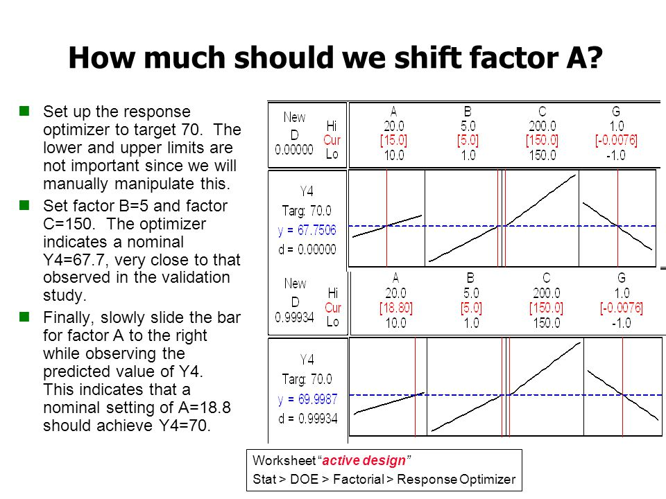 How much should we shift factor A? Set up the response optimizer to target 70. The lower and upper limits are not important since we will manually man