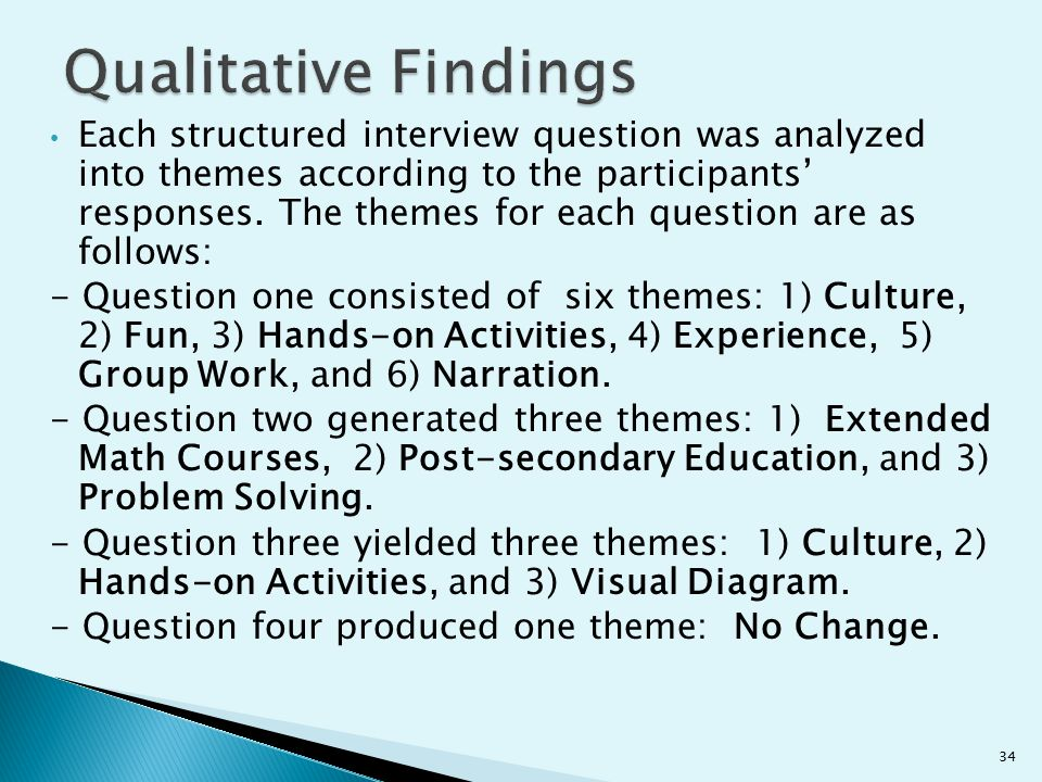 Each structured interview question was analyzed into themes according to the participants' responses. The themes for each question are as follows: - Q