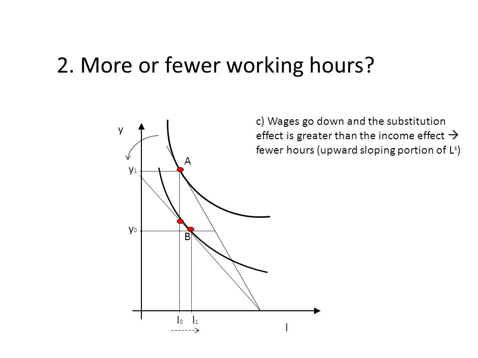 y 2. More or fewer working hours.